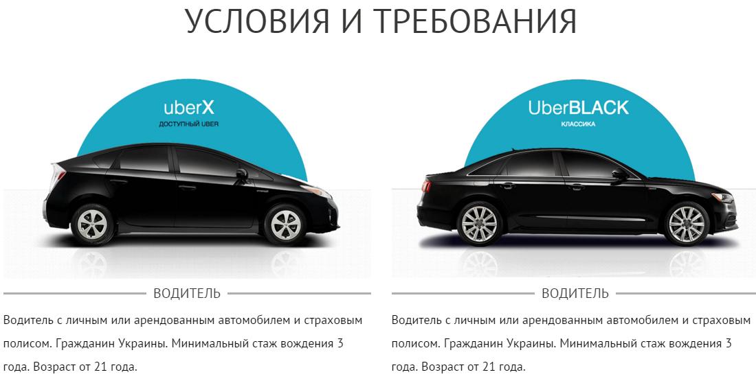 Убер такси екатеринбург отзывы водителей