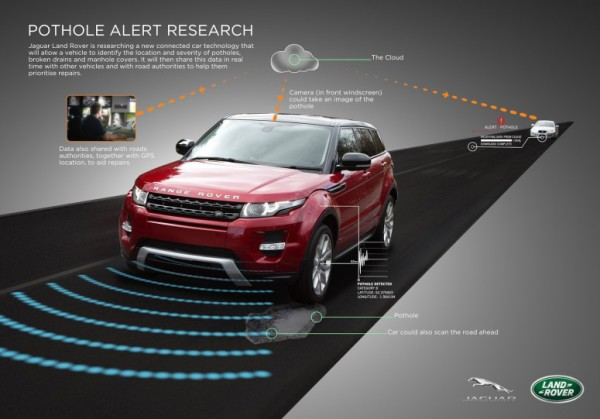jlr-pothole-alert-research-1jpg_small