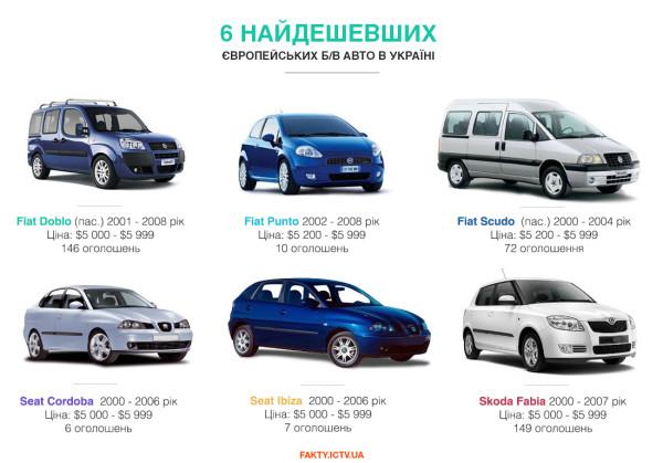 avtomobili_prodazh